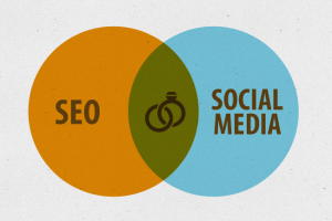 Importance of Social Media for SEO