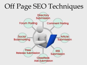 Off page SEO explained